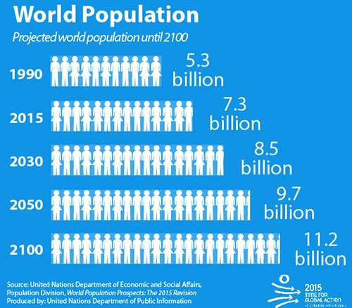 world-population.jpg